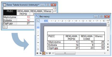 Badania rynku - tabele liczności
